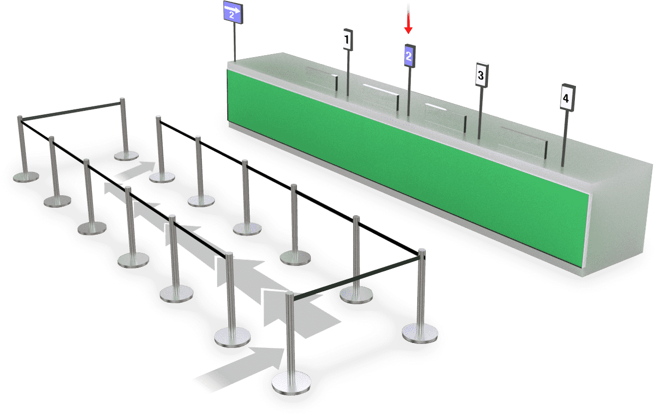 electronic queue system using stanchions